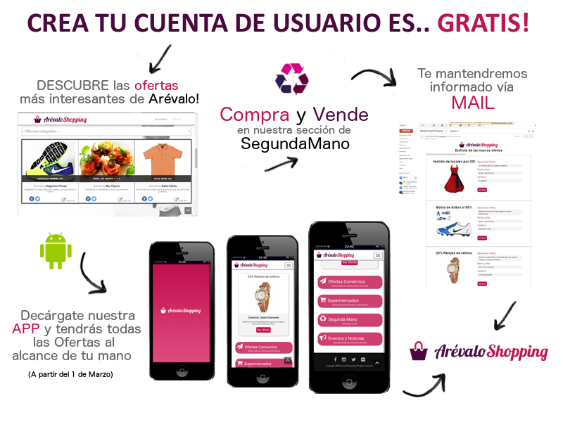 cuenta-usuario_Arevalo_Shopping
